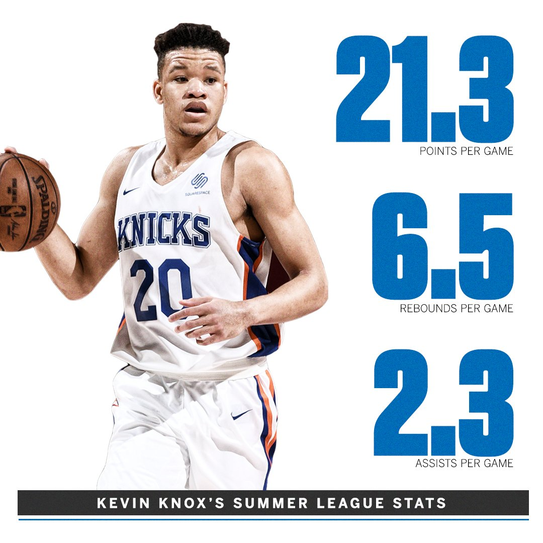 The boos on draft night are slowly turning into cheers for Kevin Knox.