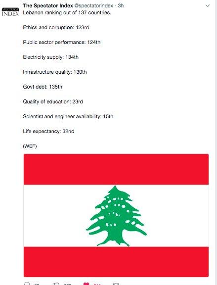 Haytham DOUAIHY (@haythamdouaihy) | Twitter