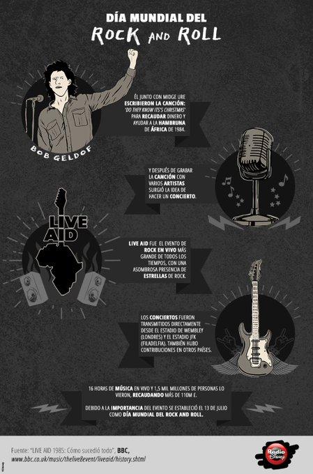 ¿Sabes cómo nació el #DíaMundialDelRock? 🎸 ¡Te lo contamos brevemente! Foto
