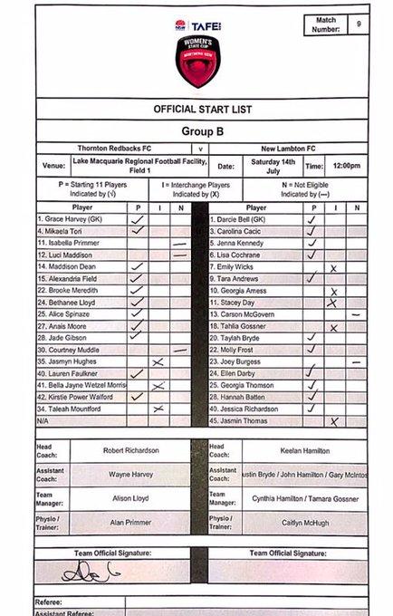 TEAM SHEETS: Thornton Redbacks FC v @newlambtonfc @tafensw #WomensStateCup Photo