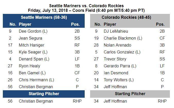 #Mariners Gameday Info - July 13 at #Rockies. Lineups, Game Notes & More: atmlb.com/2La9GaM