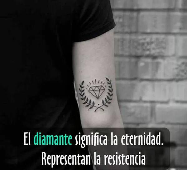Fotos De Tatuajes On Twitter Qué Significan Los Tatuajes Ver