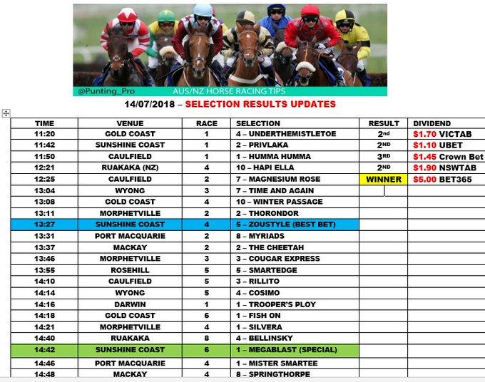FINALLY!!!!!! CAULFIELD RACE 2 - NUMBER 7 – MAGNESIUM ROSE WINNER$ BET365 Photo