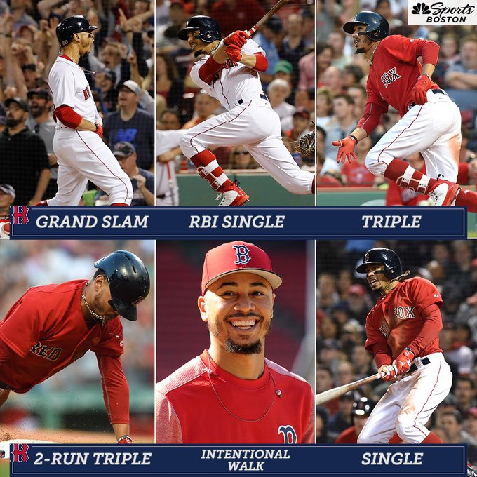 Mookie Betts had himself some FUN over six straight plate appearances vs the #BlueJays 👏🙌 #DirtyWater Photo