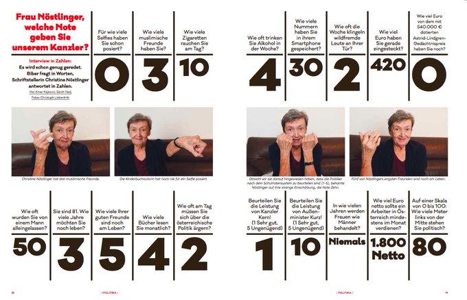 An das @biber_mitscharf Interview (März 2017) mit Christine Nöstlinger erinner ich mich auch gern zurück. Sie war die coolste. Foto