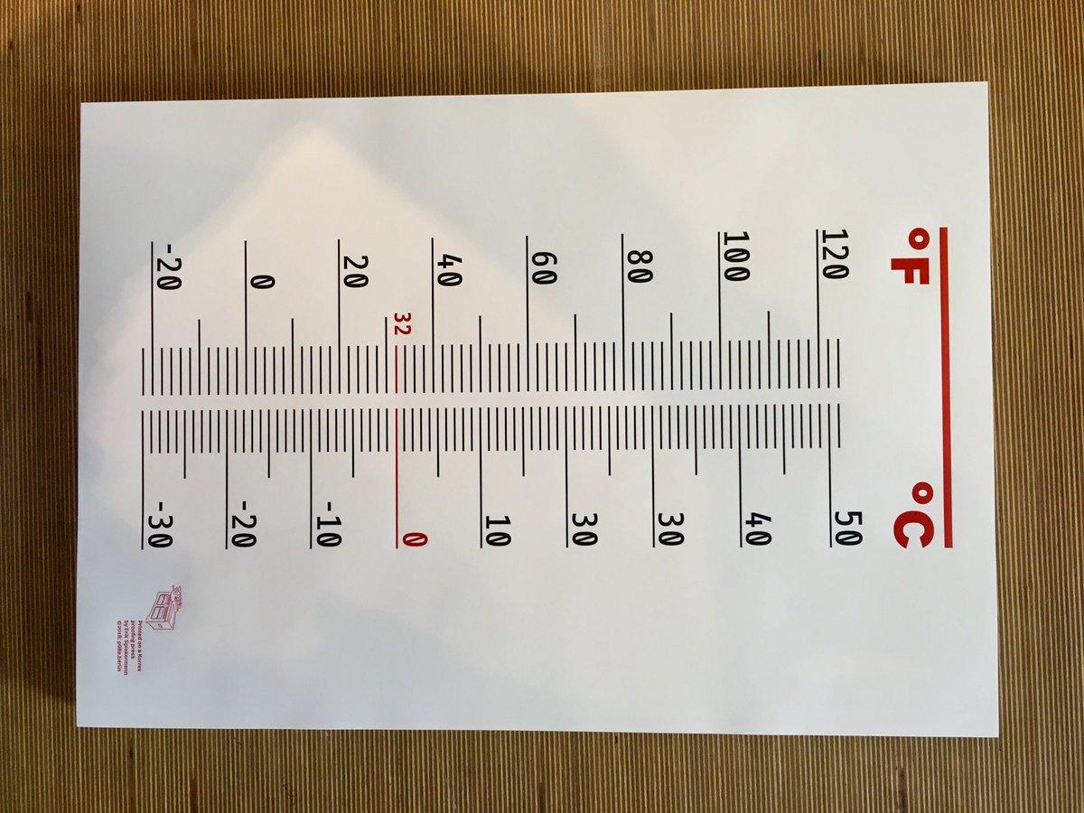 Erik Spiekermann On Twitter A Simple Fahrenheitcelsius Conversion