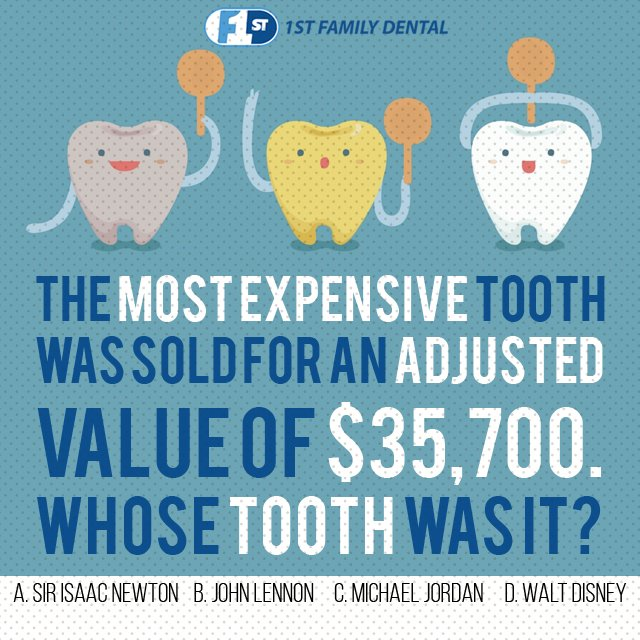 That S A Lot For Just One Tooth Adjusted Means In Terms Of Today Dollars So Adjusting Inflation Dollar Doesn T Go As Far These