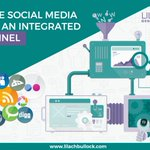 How to use #socialmedia as part of an integrated omni-channel strategy https://t.co/hGtqPI0Op5 by @lilachbullock