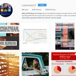 Follow NAR Research on Instagram to find current research content and industry news. https://t.co/3nFsI8bUOZ