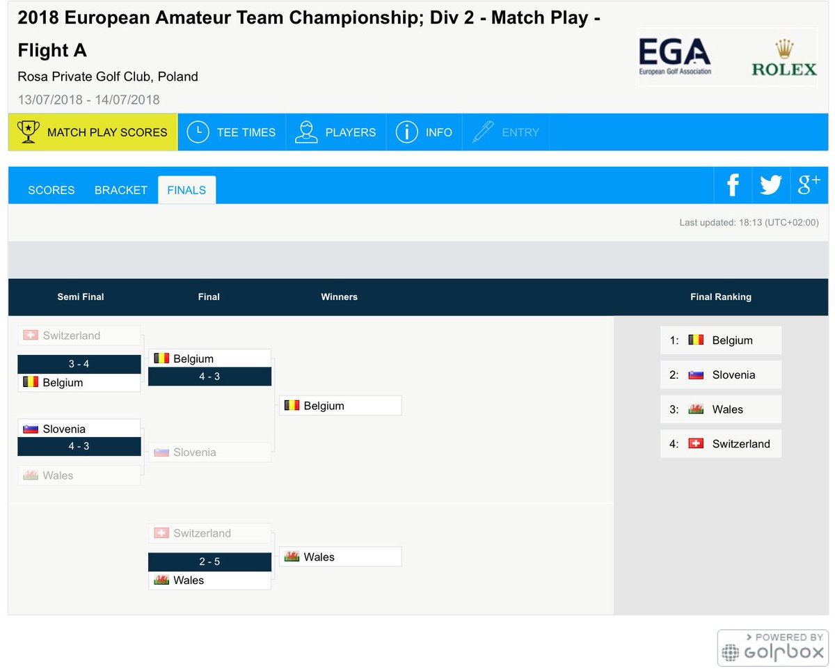 Amateur match website you tell