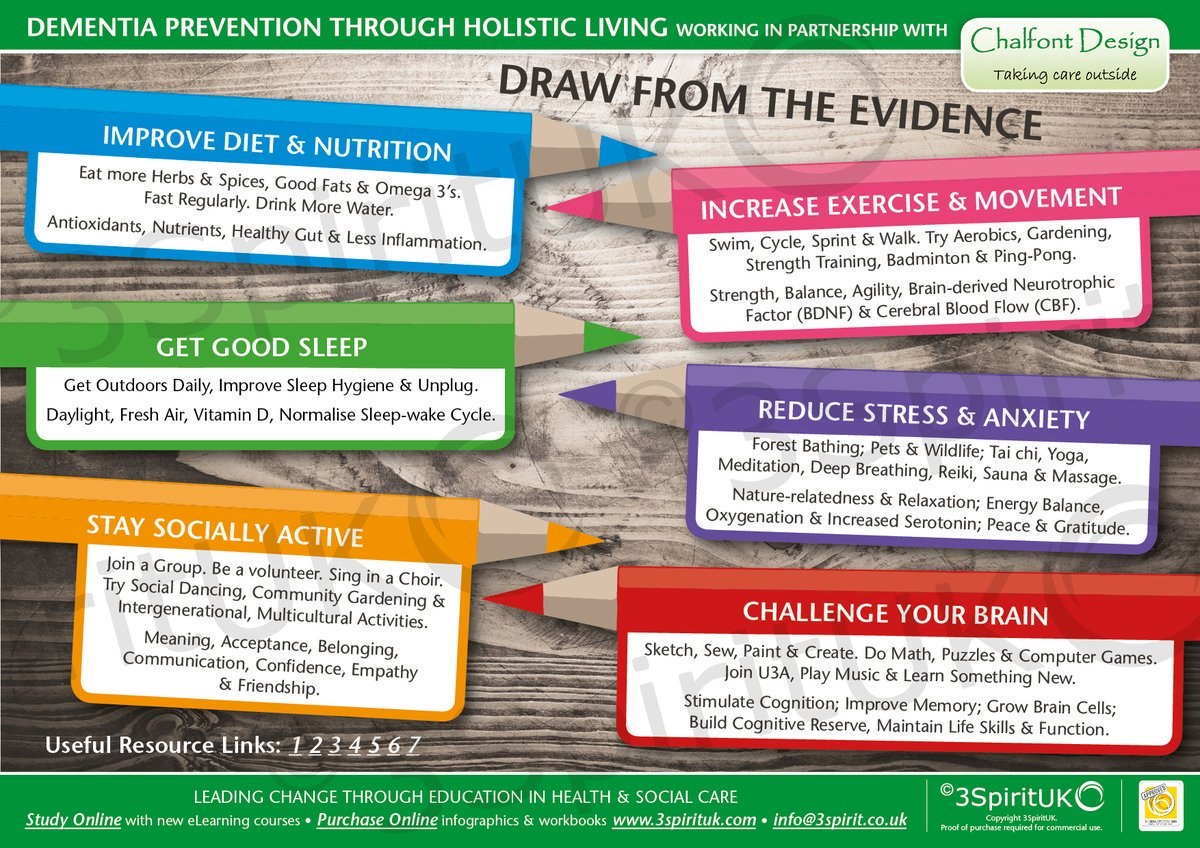 Please re-Tweet these #dementia risk reduction tips.   (image by @Garuth_Chalfont via @3SpiritUKNZ) #Alzheimers #health #aging #diet #exercise<br>http://pic.twitter.com/nNg98WfpXj