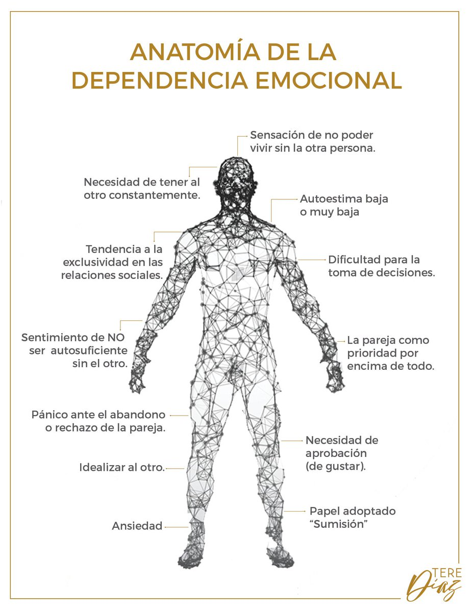 Tere Díaz Sendra on Twitter: \