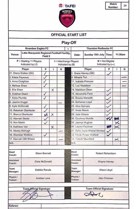 TEAM SHEET: @BoambeeFC v Thornton Redbacks FC @tafensw #WomensStateCup Photo