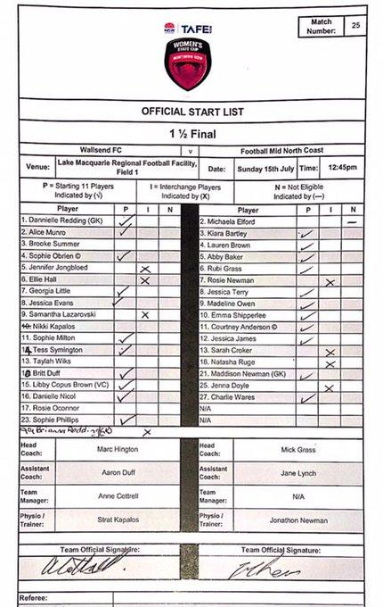 TEAM SHEET: @WallsendFC1887 v Football Mid North Coast @tafensw #WomensStateCup Photo