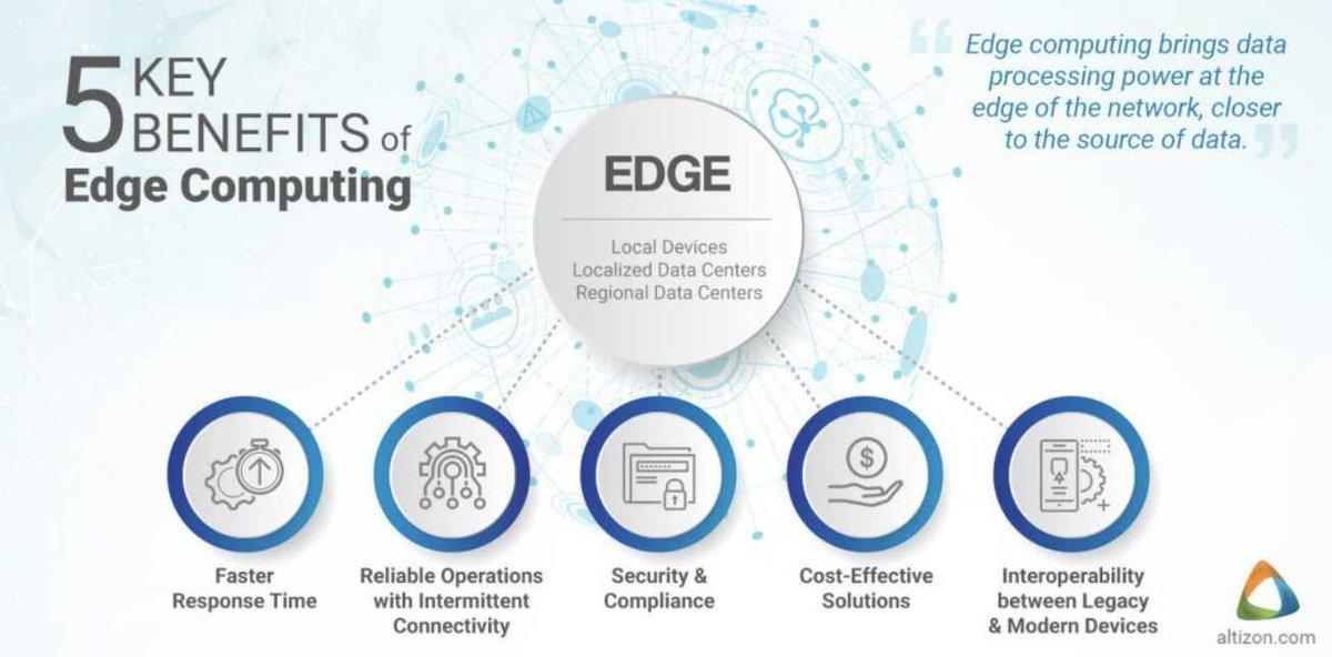 Five Key Benefits of Edge Computing  #CloudComputing #DataScience #Dataviz #IoE #DigitalTransformation #Business #ArtificialIntelligence #Robotics #RPA #IoT #CyberSecurity #ML #bigdata #MachineLearning #Defstar5 #Cloud #Industry40 #IIoT #AI #Mpgvip #Tech  RT via @appwebtech<br>http://pic.twitter.com/cpRYqPO5tO