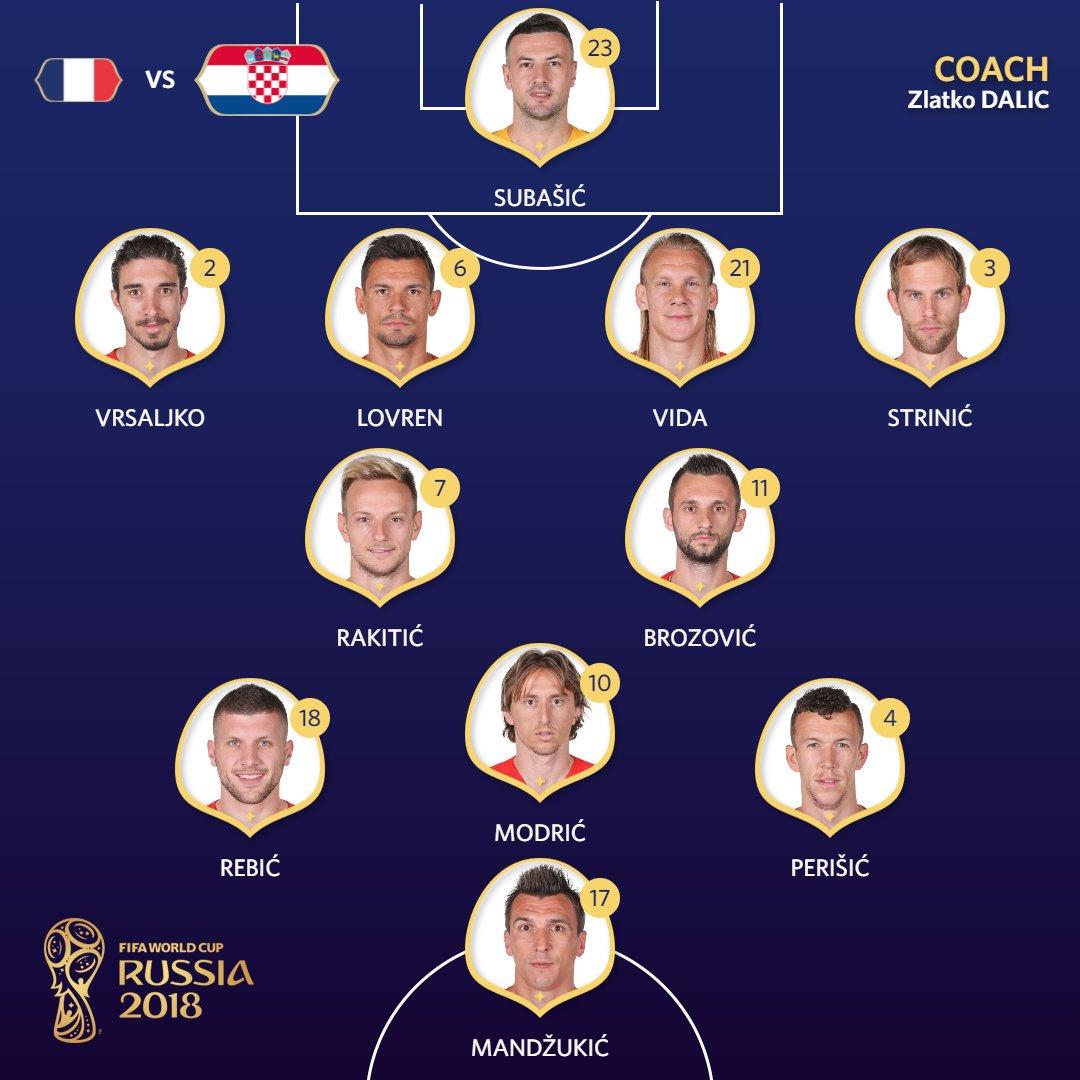 الراية القطرية On Twitter تشكيلة اللاعبين على أرضية الملعب في مباراة نهائي كأس العالم 2018 جريدة الراية القطرية روسيا2018