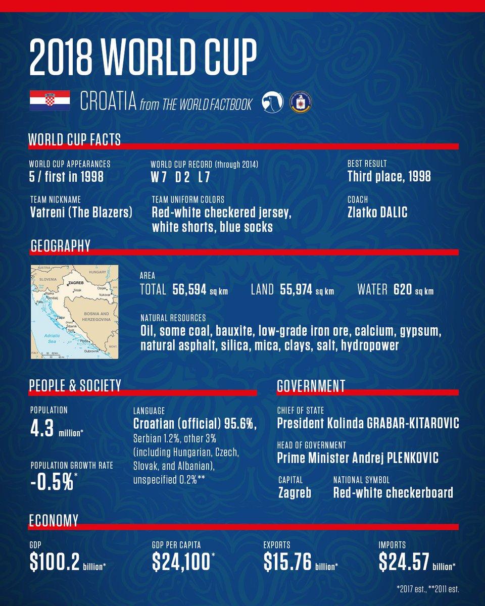 Cia World Factbook Pdf