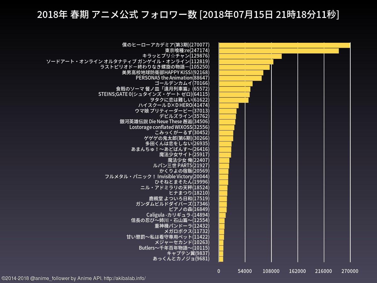 #Ggo_anime Latest News Trends Updates Images - anime_follower