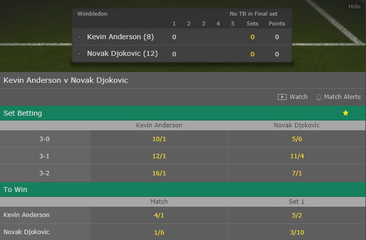 Bet365 tennis betting lines betting points startlap