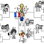 激戦の結果がこれでわかる?サッカーW杯・フランスの優勝までの道がこれ!