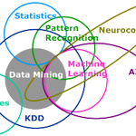 Image for the Tweet beginning: #Statistics and #MachineLearning  by @GilPress