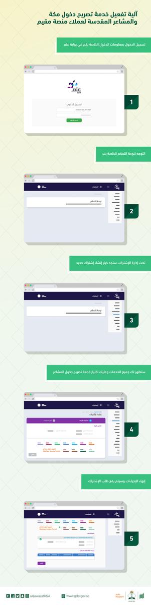الجوازات السعودية On Twitter عملاء منصة مقيم الحاليين بإمكانهم