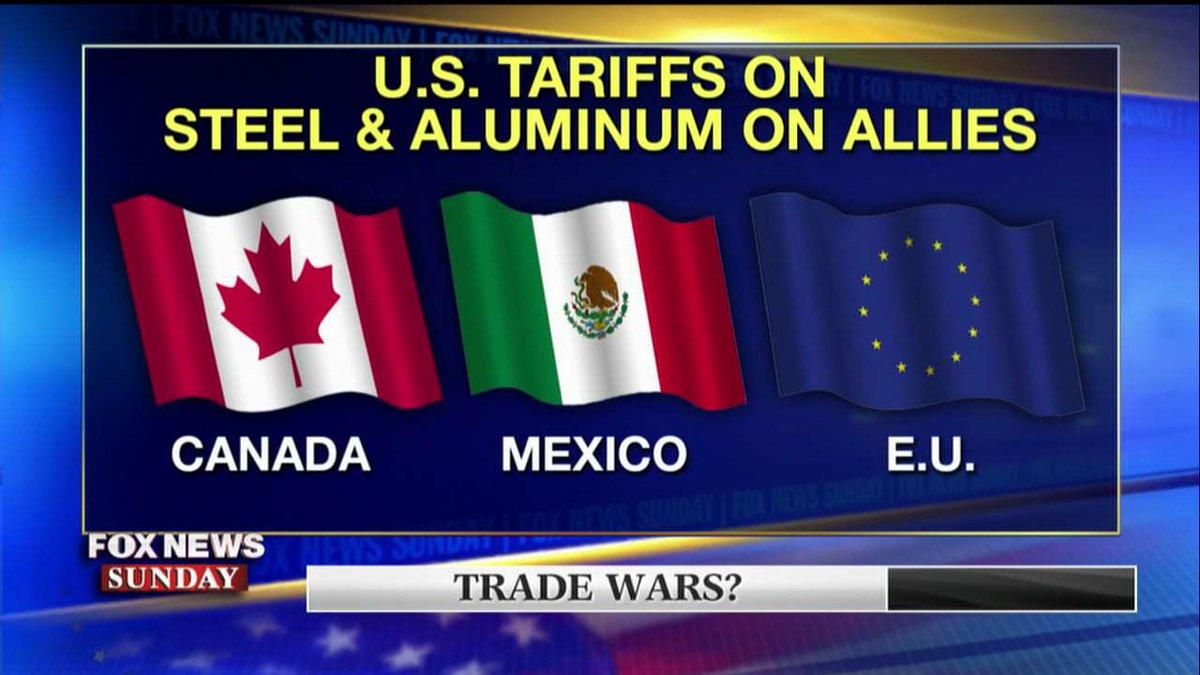 U.S. tariffs on steel and aluminum on allies. #FoxNewsSunday