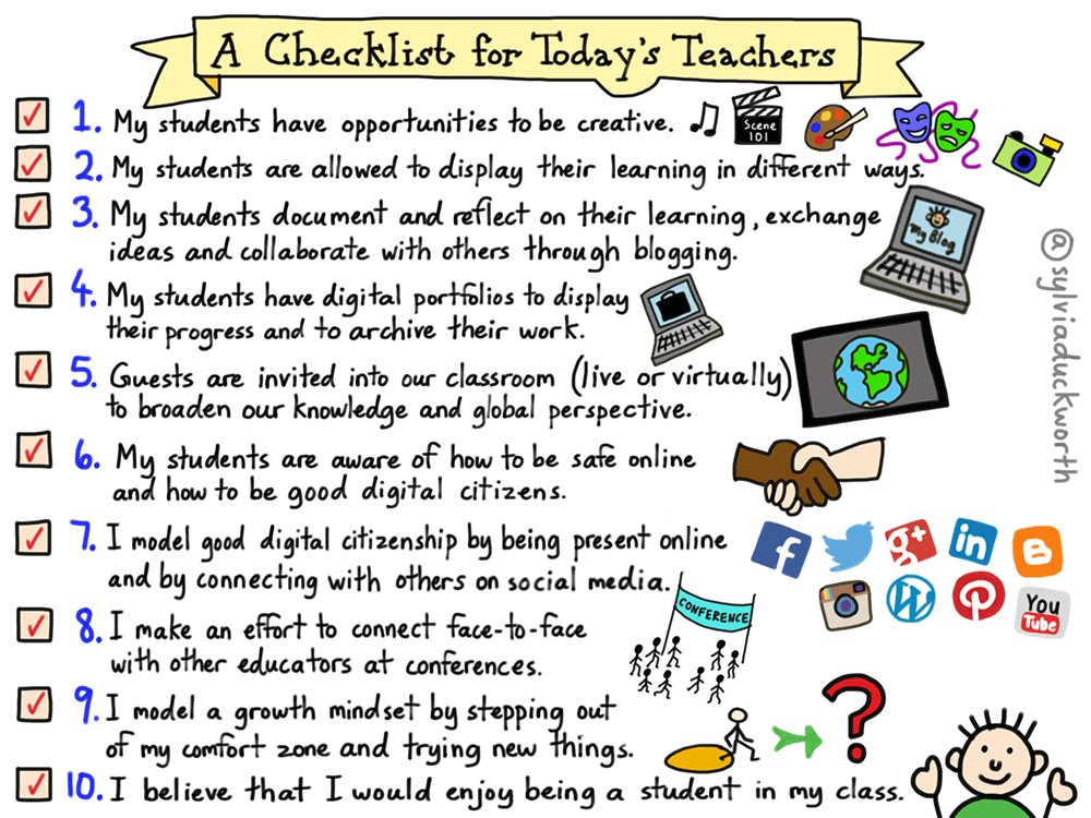 Planning for the 2018-2019 school year? Here&#39;s a checklist for teaching in the &#39;21st-century.&#39;  http:// bit.ly/2wNxn12  &nbsp;  <br>http://pic.twitter.com/9FGIOQ2x1c