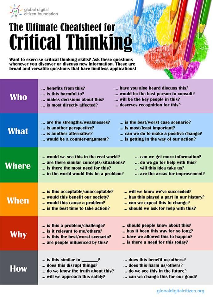 5w1h critical thinking