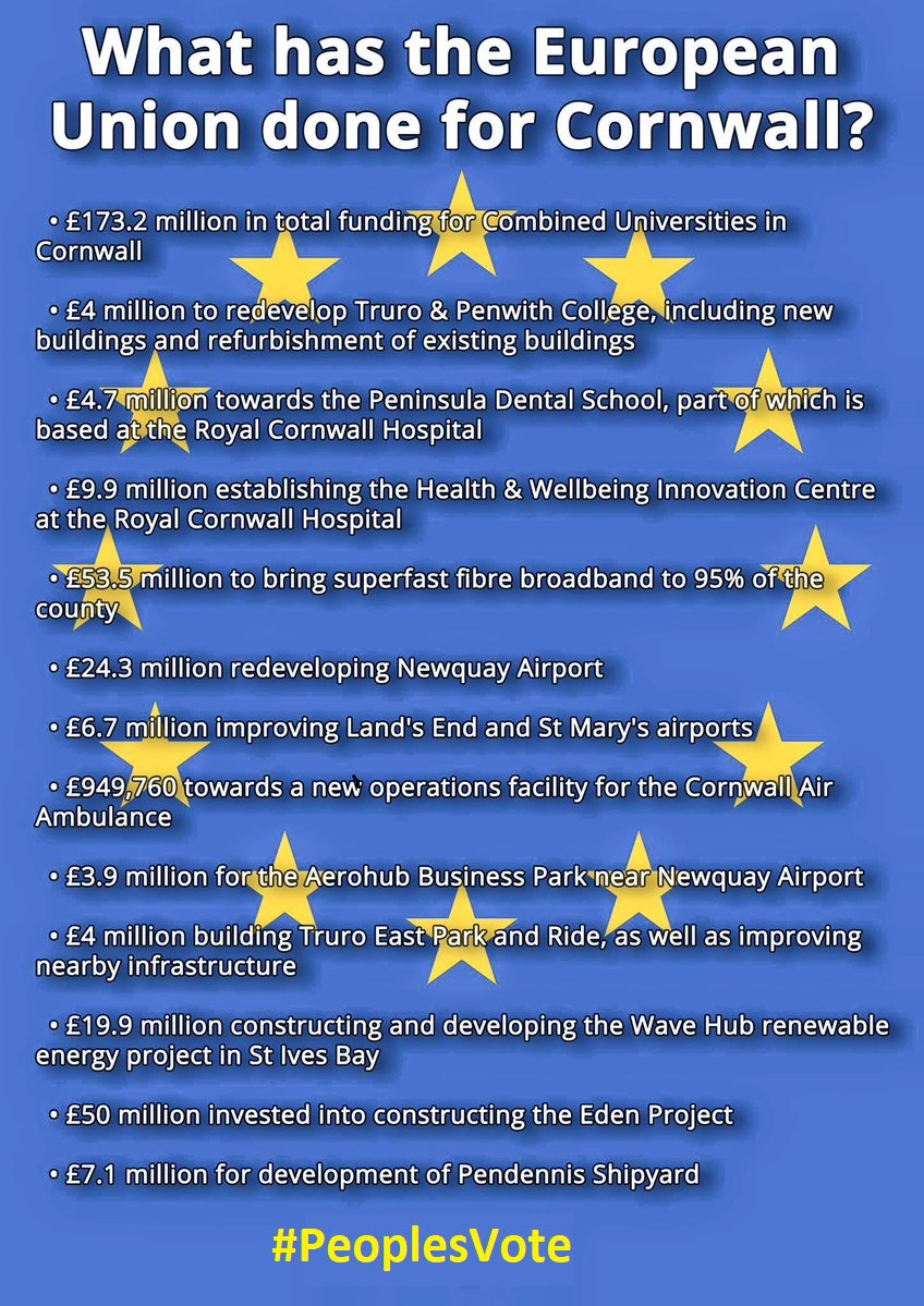 What&#39;s the EU ever done for #Cornwall? Here are just a few things from a much, much longer list. There&#39;s no chance Westminster will make up the investment we will lose with #Brexit, with the economy crashing around its ears. We need a #PeoplesVote!<br>http://pic.twitter.com/KEqFXwi1D1