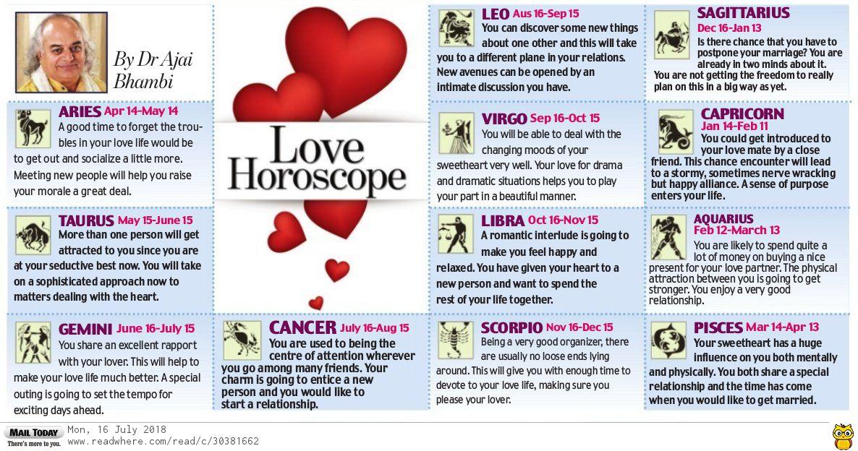 Love Horoscope Cancer