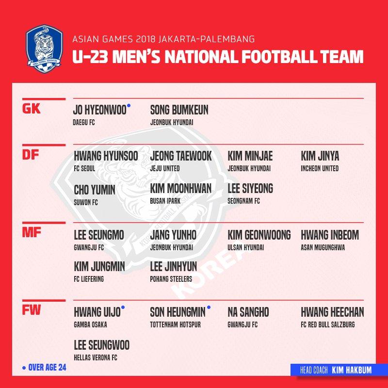 2018 자카르타-팔렘방 아시안게임에 참가하는 대한민국 남자 U-23 대표팀의 명단을 발표합니다!  🗓️남자 U-23대표팀 친선경기 🇰🇷 vs. 🇮🇶이라크 U-23 l 2018.08.09 (목) (시간 장소 미정)