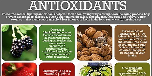 #Antioxidants Infographic   http:// ahealthblog.com/wxvy  &nbsp;  <br>http://pic.twitter.com/jGdgDJmbaJ