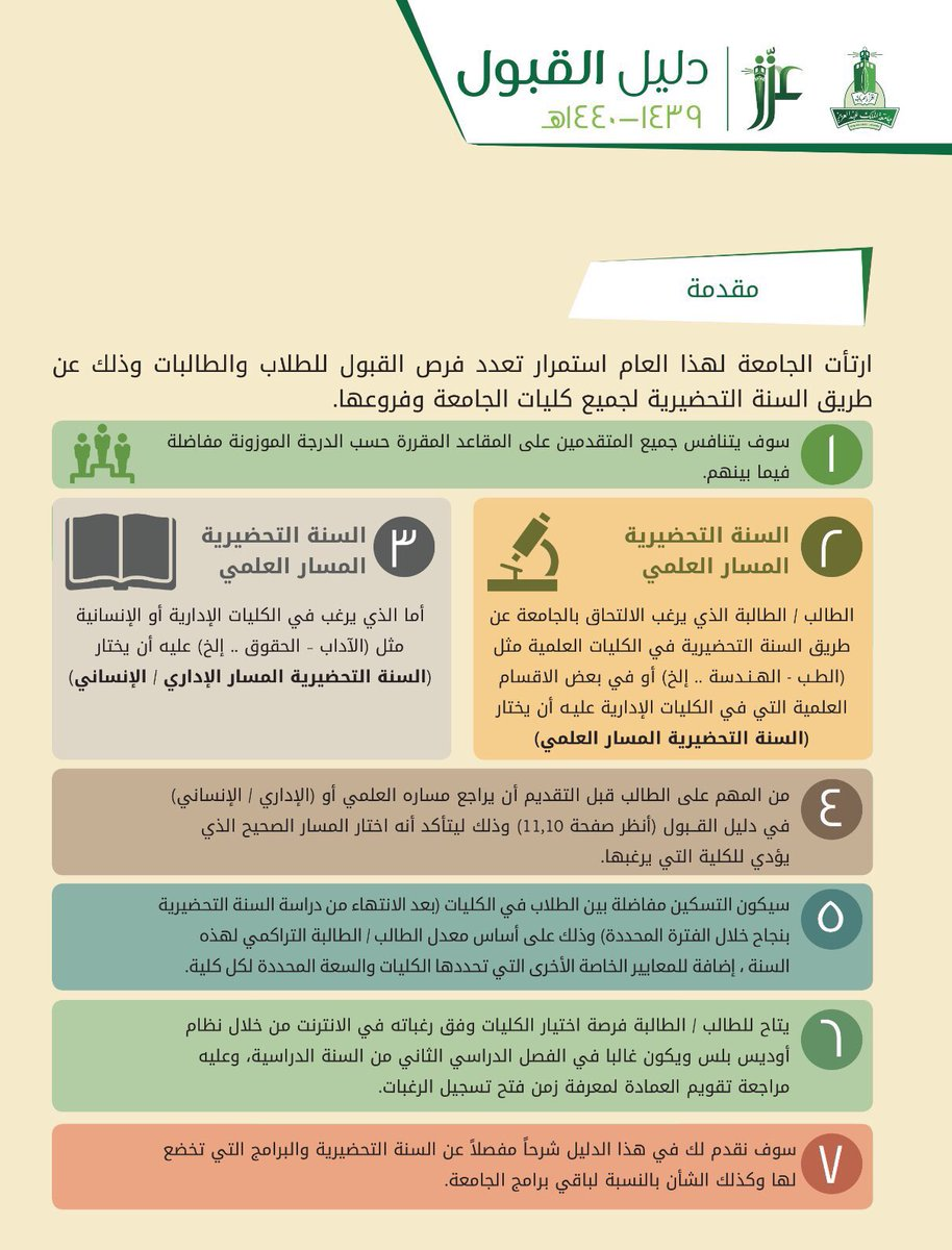 عمادة القبول والتسجيل Kau No Twitter دليل القبول بجامعة الملك عبدالعزيز لعام ١٤٣٩ ١٤٤٠هـ على الرابط Https T Co Jfy6an2pqc