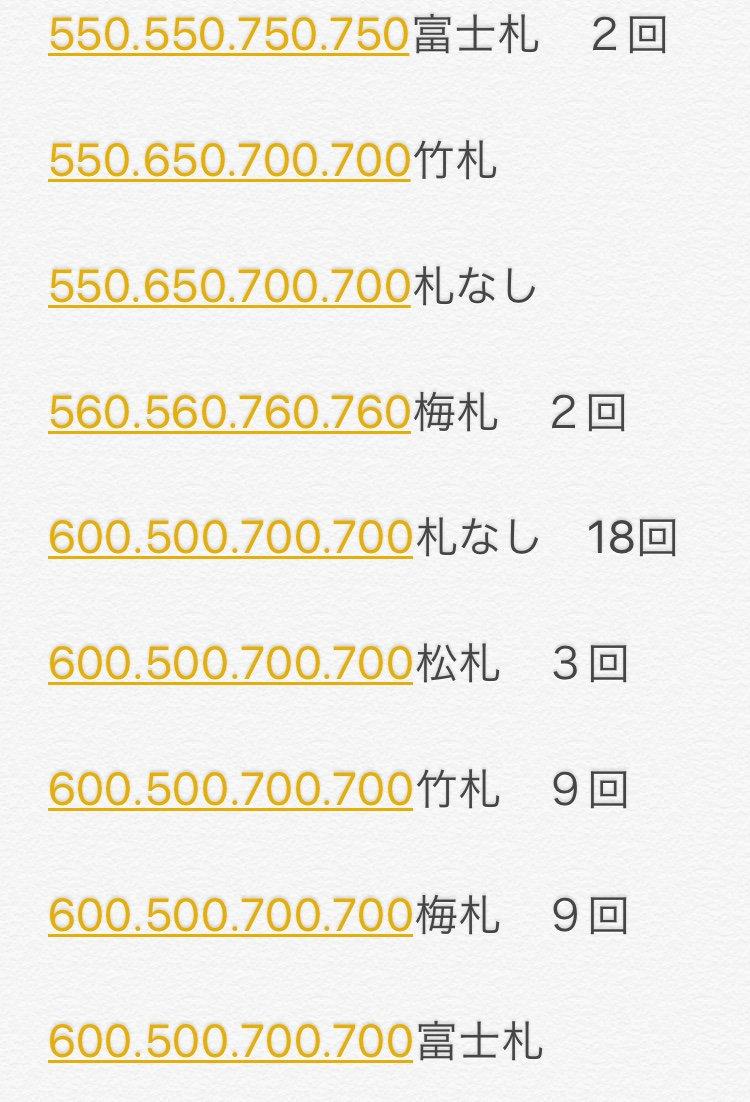 レシピ レア 短刀 黄金 【艦これ】艦娘建造のおすすめレシピまとめ