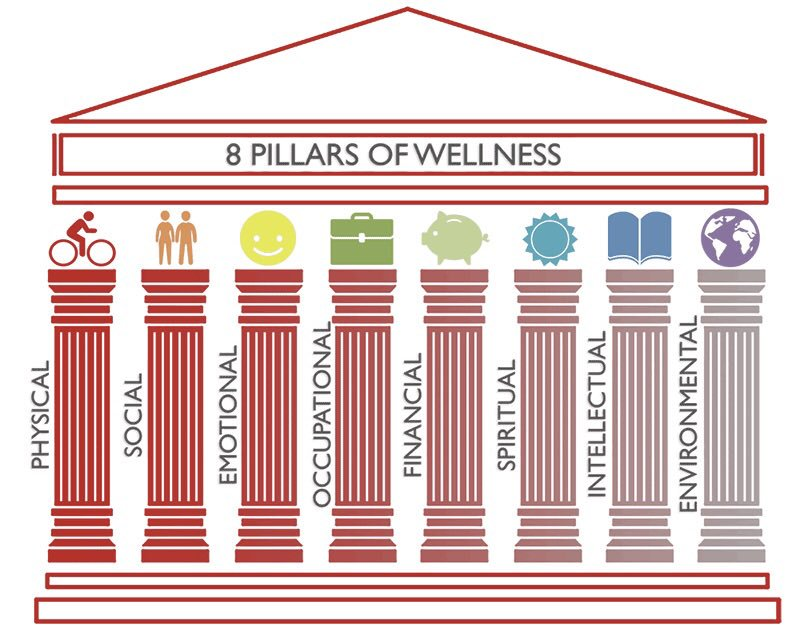 seven pillars institute shows - 800×636
