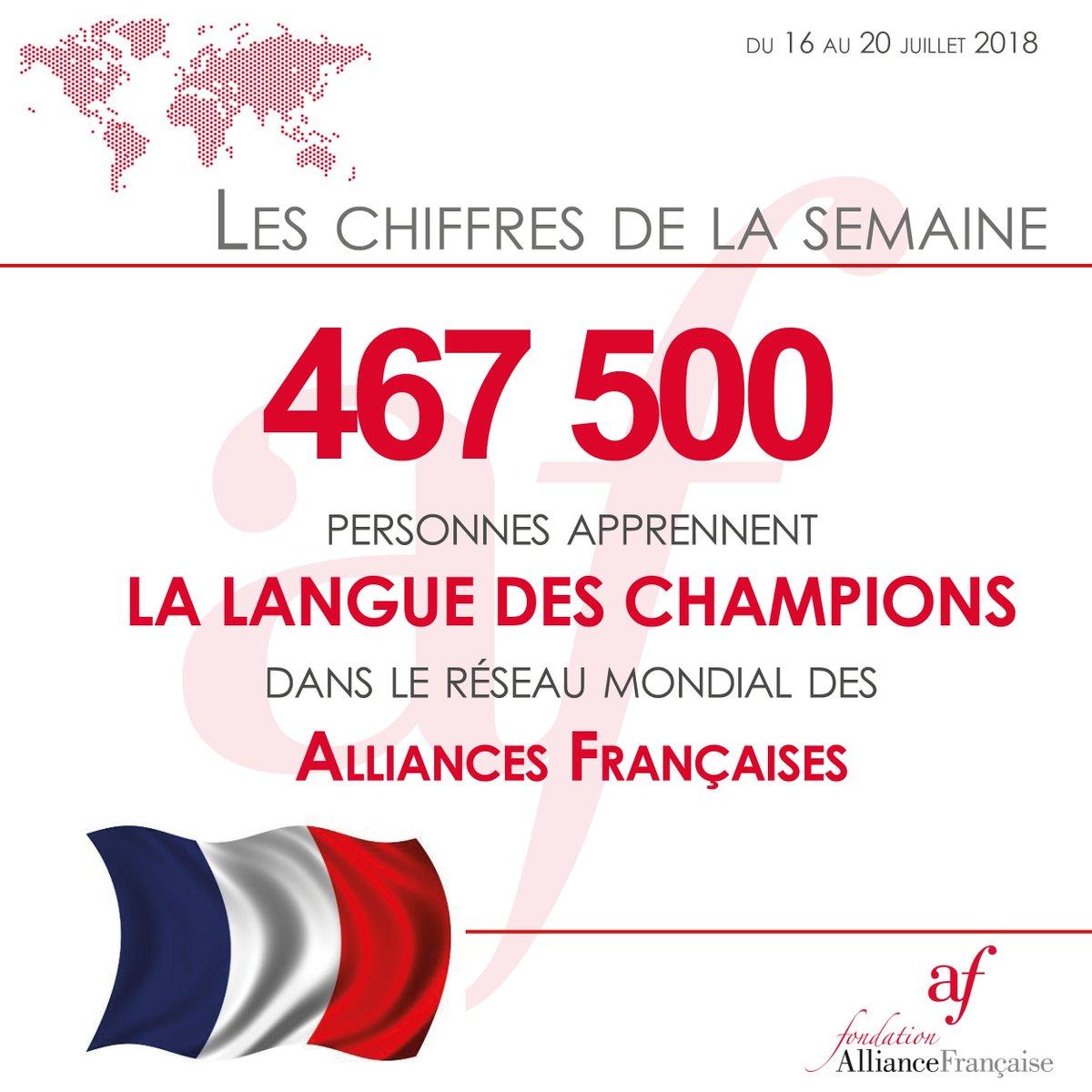 [LES CHIFFRES DE LA SEMAINE] #languefrancaise #alliancefrancaise #championdumonde2018 #francophonie #France #joie #CoupeDuMonde2018 #Felicitations