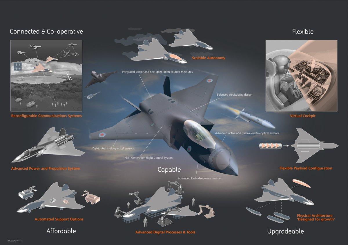 الكشف عن مشروع Tempest : المقاتله المستقبليه الاوروبيه   DiOuGgEXcAI7-ks
