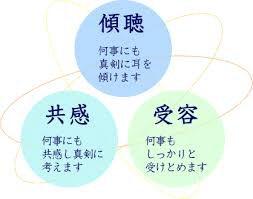 Hashtaggen #来談者中心療法 på ...