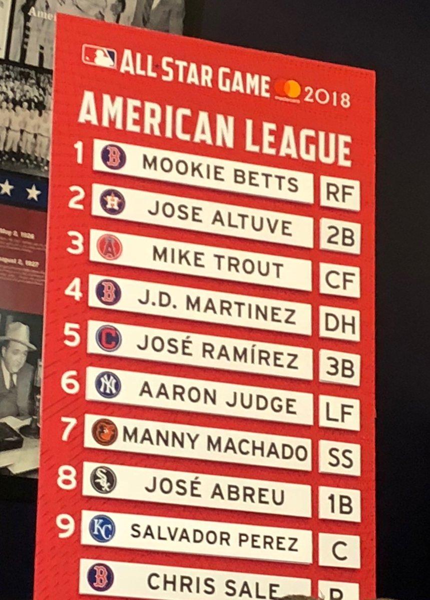 AL lineup.