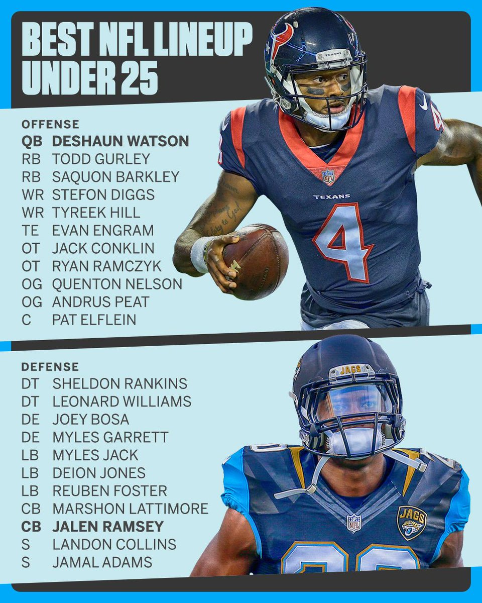 43 of our NFL Insiders voted.  Here's their best starting roster under the age of 25.