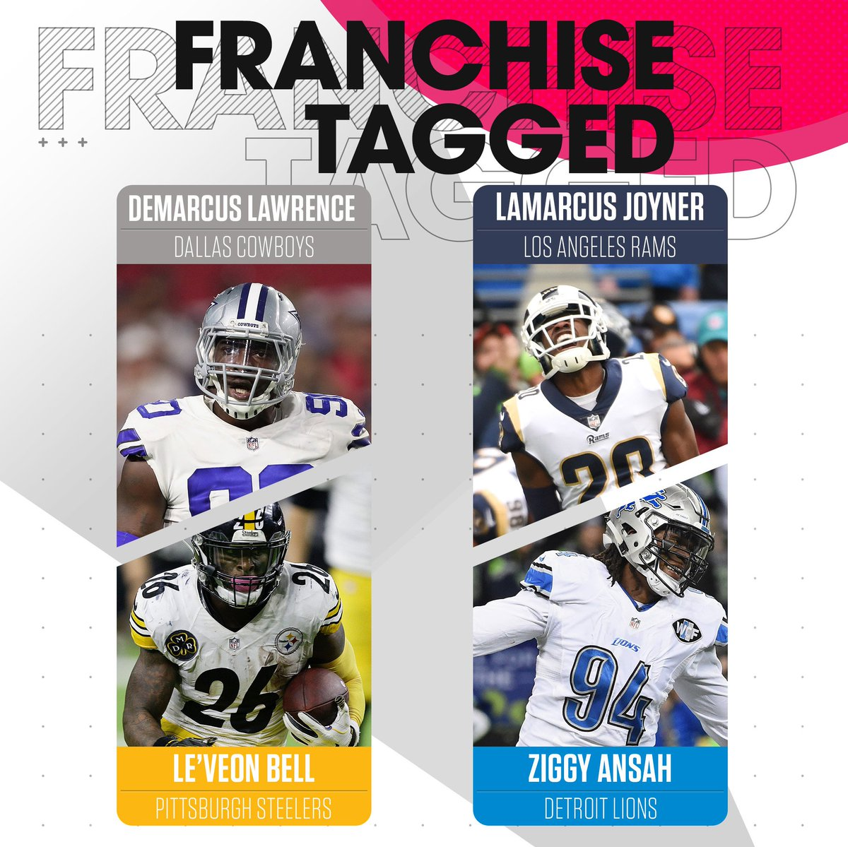 DeMarcus Lawrence ❌ Lamarcus Joyner ❌ Le'Veon Bell ❌ Ziggy Ansah ❌  The free agent class of 2019 is going to be 🔥