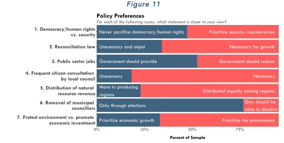 americas policy priority issue Home projects+programs  global issues: americans' foreign policy priorities  the  global issues: americans' foreign policy  policy issue question.