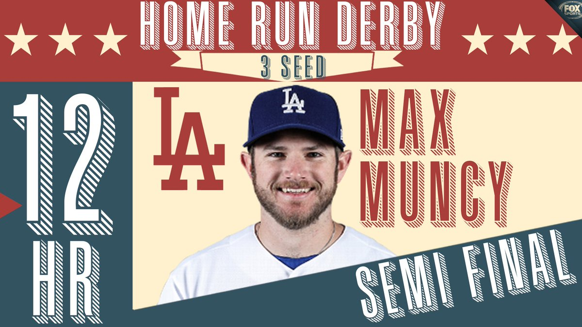 Max Muncy with 12 homers for his semi final round!