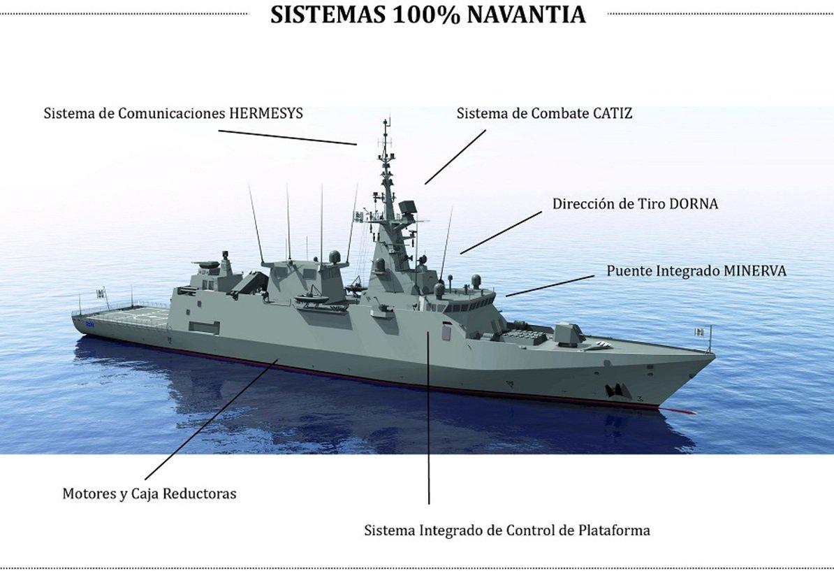 """""""السعودية للصناعات العسكرية SAMI """" تشارك شركة Navantia الاسبانيه في صناعه 5 سفن Avante 2200 DiRdorMUYAIn49_"""