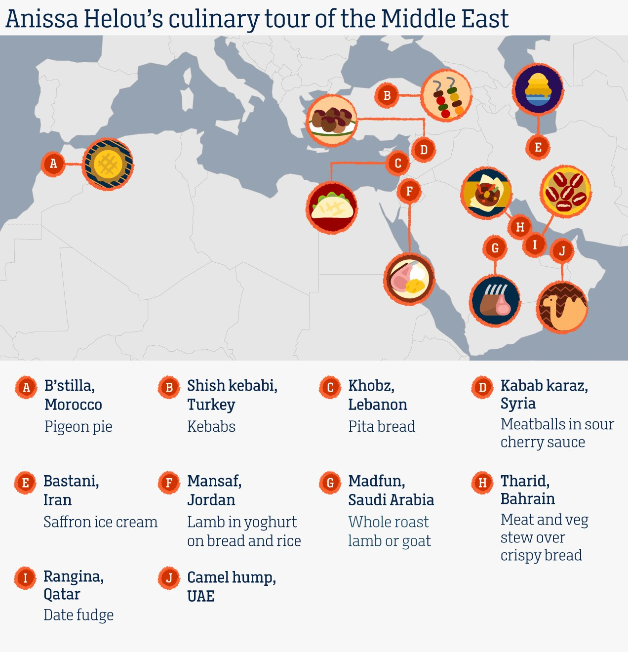 A tour of the Middle East in 10 dishes https://t.co/B0waFF3yNr via @CNNTravel https://t.co/9DaoEO32fq