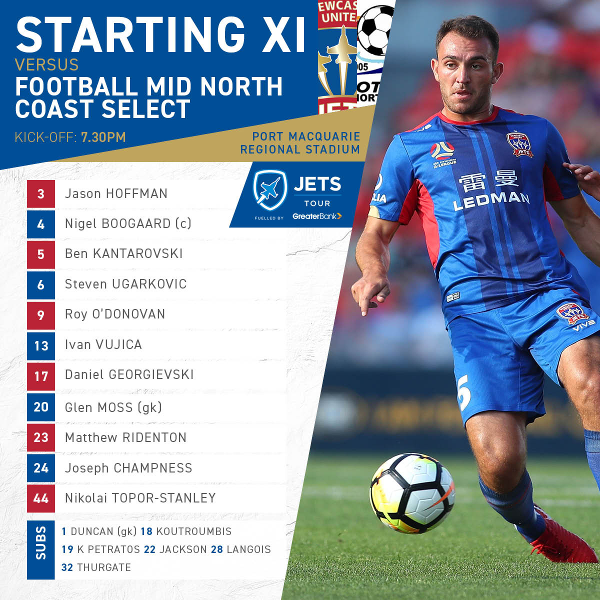 Here's how we'll take the field tonight for our clash with Mid North Coast Select, be sure to keep up with all the action right here! #JetsTour