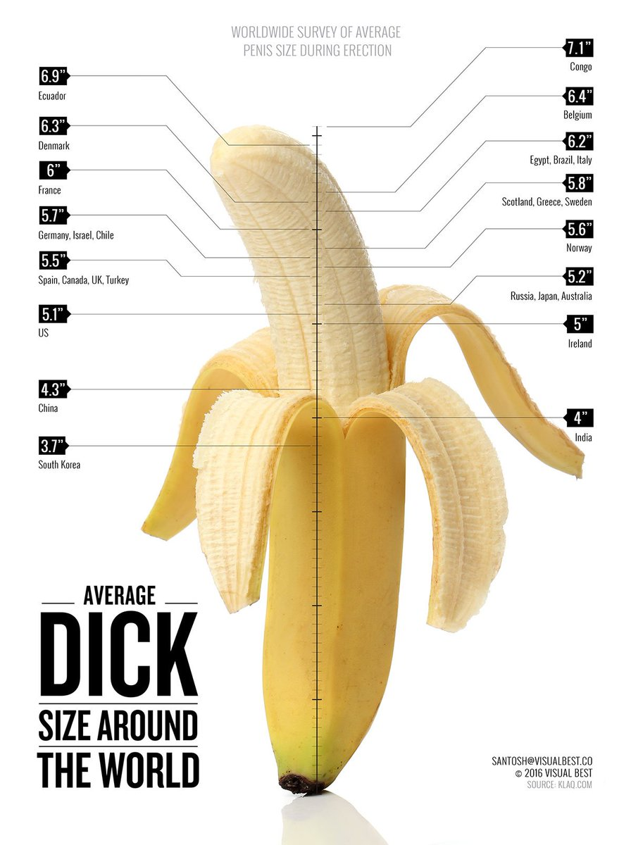 all size cock pictures cock