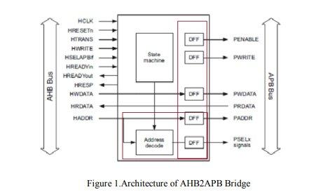 book микропроцессорные средства и системы курс