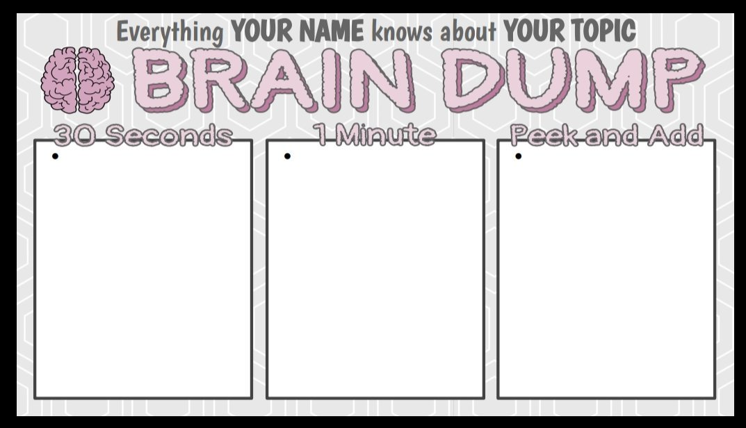 picture about Brain Dump Template titled Influence upon Twitter: \